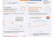 Sales Conversations