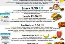 Exercise AND eat sensibly