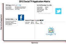 Transmedia, social TV
