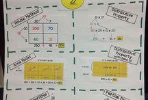 Education/studying