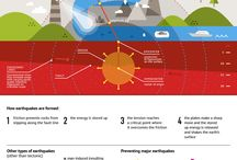 Environment - uCollect Infographics