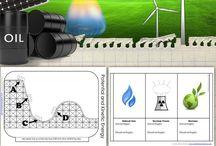 Energy (Science)