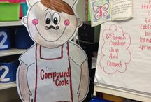 Compound Words / Ideas for teaching compound words in the elementary classroom / by Primary Junction