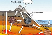 Science - Geology