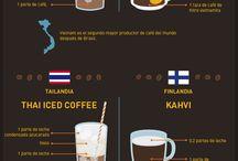 Coffee O'clock / Todo sobre el café, All about coffee.