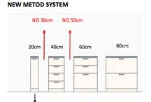 METOD Kitchens / How to work with METOD