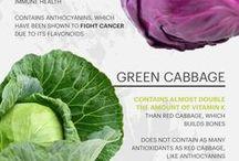 Fruit & Veggie Info