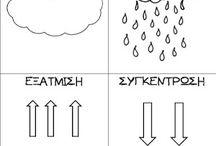 ο κυκλος του νερου