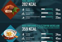 kalorie kontra aktywność