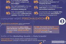 Digital Marketing I Zdroj: Web