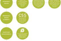 web dev & design