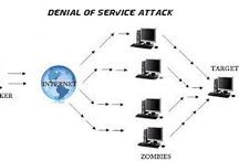 Best DDOS protection for you