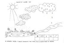 školka - otvírání studánek, koloběh vody