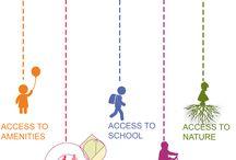 Child friendly urbanization