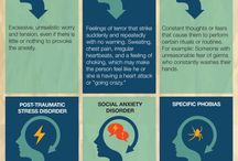 Anxiety Disorder - mental illness defined by feeling of uneasiness, worry & fear ?