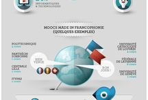 Infographies / Toutes les infographies d'Inriality !