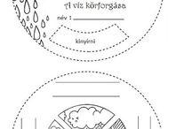 Víz projekt
