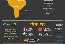 Travel Tunisia