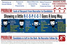 Recruiting Corner / Tips, strategies, news, updates and more from the recruiting world