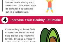 Ketofastosis Diet