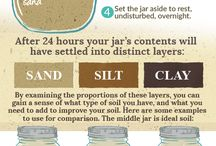 Easy soil test