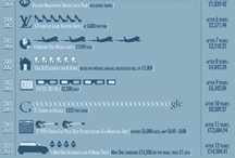 Infographics / by Charmed Geek