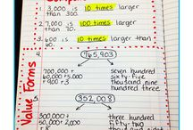 Math- Chp. 1-Place Value
