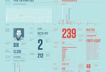 Dataviz / Inspirations et créations de WeDoData, société de design d'informations, créée par Karen Bastien et François Prosper. https://www.facebook.com/WeDoData / by Karen Bastien