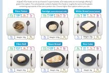 Free Health Resources / Carbs & Cals free downloadable & printable health resources.