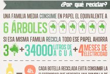 Consumo Responsable/ Sustainable consumption