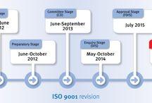 ISO 9001 eğitimi Gebze Kaynes Eğitim
