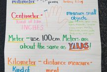 Homeschool : Math Measurements