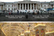 Curators, Museums & Exibitions | Curadores, Museos & Exhibiciones / Curators, Museums & Exibitions | Curadores, Museos & Exhibiciones