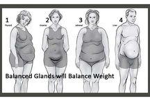 body fat type 2hat disease