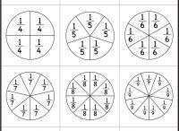 Wiskunde Skool