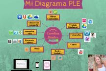 ple diagramas / by Lolalatorrep