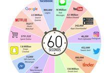 Blog & Social Media Marketing