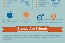 Generation y / Shopping habits and lifestyle
