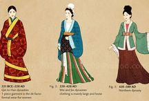 歴史 ファッション