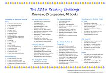 Random Reading Challenges / Other reading challenges from other readers.