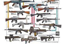 Broń współczesna