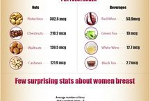 Estrogen food