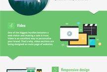 Web tasarım trendleri