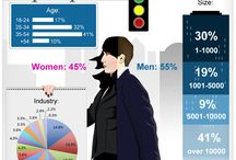 Social Media / Infographics