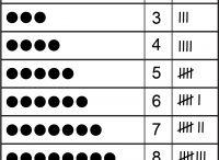 Counting / MA lukumäärä