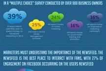 Social Media & Marketing Info for ND