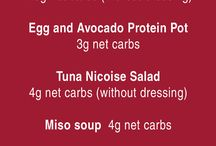 Low-Carb Eating Out