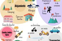 viajes vocabulario