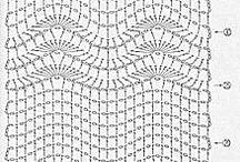 pattern 패턴