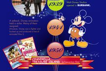 Disney History / by On the Go in MCO